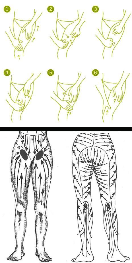 Схема движения рук при массаже