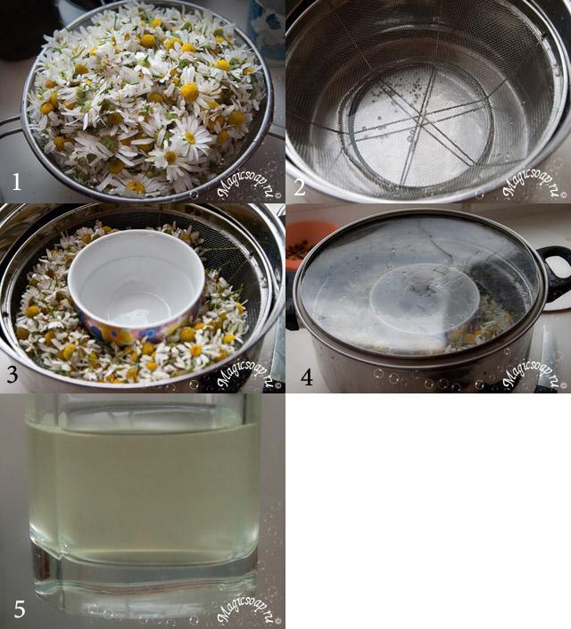 как приготовить гидролат в домашних условиях