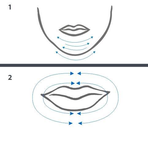 1. Проработка зоны подбородка - используйте банку с диаметром 22 или 33 мм. 2. Массажные линии для проработки периоральной зоны: применяется банка, диаметром 22 мм.