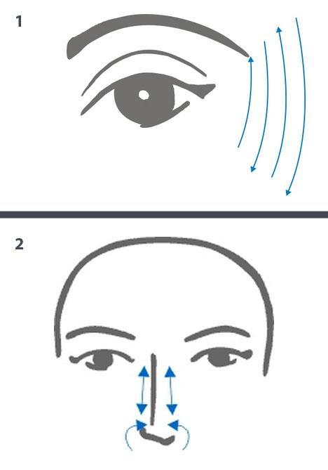 """1. Коррекция и предупреждение """"гусиных лапок"""". Диаметр банки - 22 мм. 2. Проработка крыльев носа - диаметр банки 11 мм."""