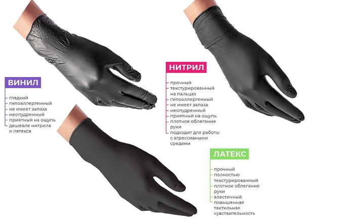 Виды перчаток для шугаринга