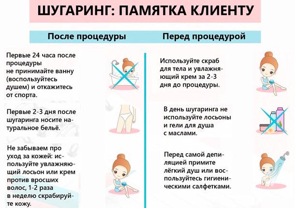 До и после процедуры шугаринга